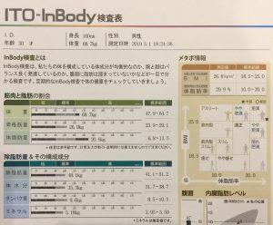 ダイエットプログラム修了(^◇^)